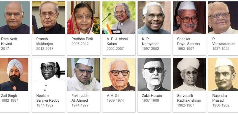 Presidents of India | Best Army GD Coaching in Lucknow, India | WDA Soldiers Lucknow